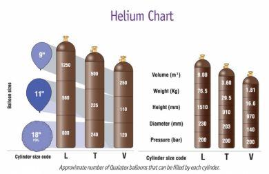 "L Size Helium - 1000 x 10"" Balloons"